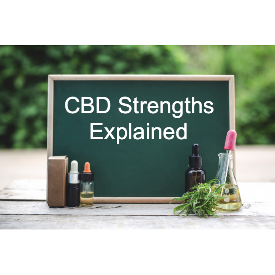 CBD Strengths Explained