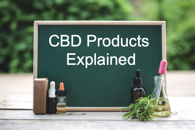 CBD products Explained